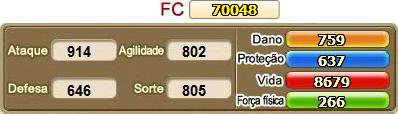 FC alto, defesa fraca